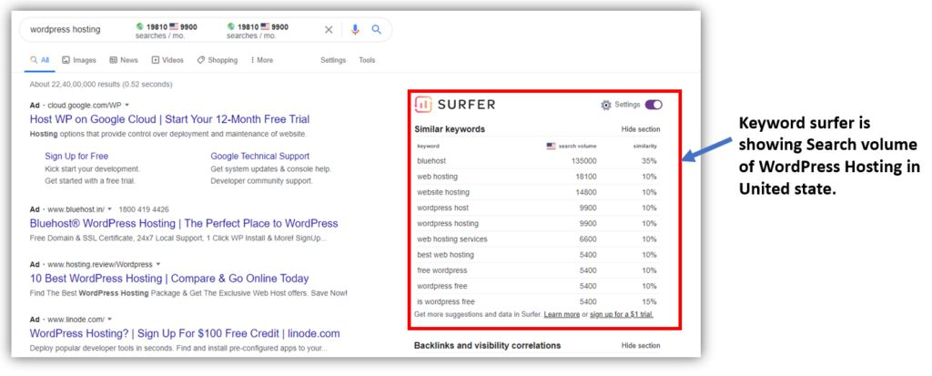 Keyword Surfer Review-: Free Chrome Extension that Provides search volumes directly in Google search results